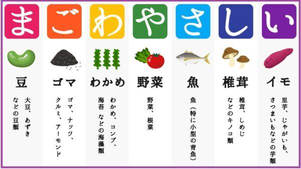 現代の日本人は栄養不足!先人たちの知恵「まごわやさしい」を活用して楽しく健康に過ごそう